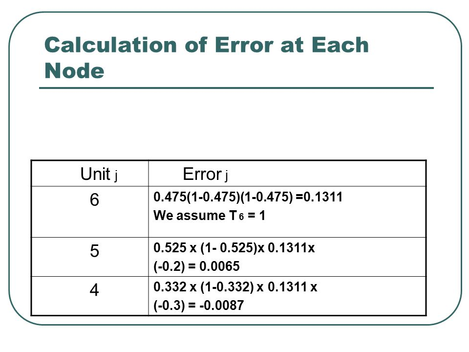 Calculation of Error at Each Node