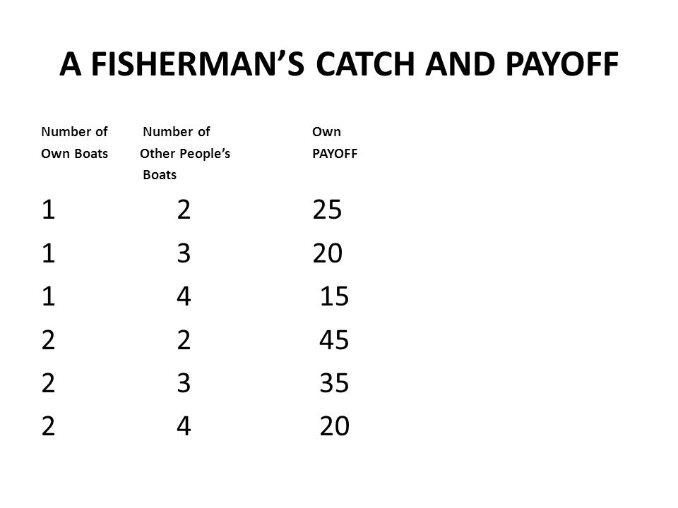 A FISHERMAN'S CATCH AND PAYOFF