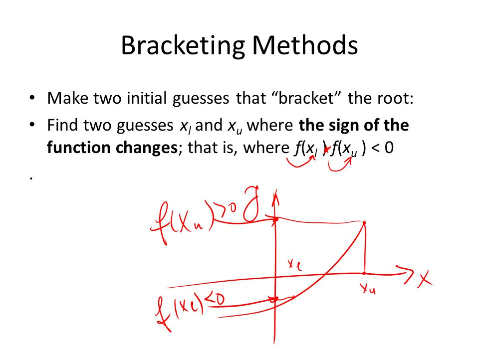 Bracketing Methods Make two initial guesses that bracket the root: