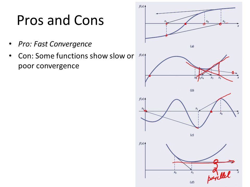 Pros and Cons Pro: Fast Convergence