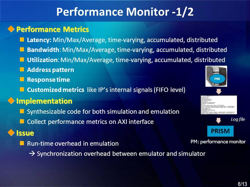 Performance Monitor -1/2