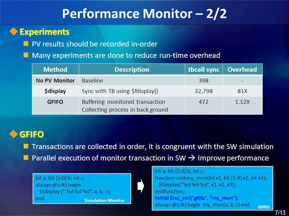 Performance Monitor – 2/2