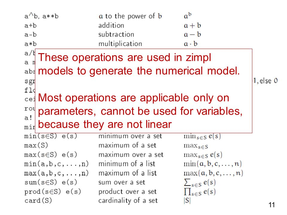 These operations are used in zimpl models to generate the numerical model.