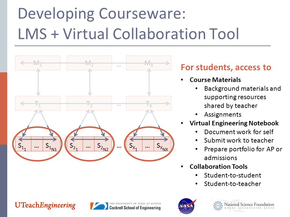 Developing Courseware: LMS + Virtual Collaboration Tool