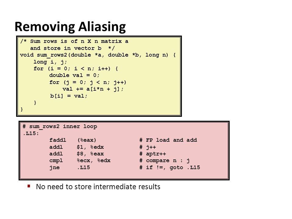 Removing Aliasing No need to store intermediate results
