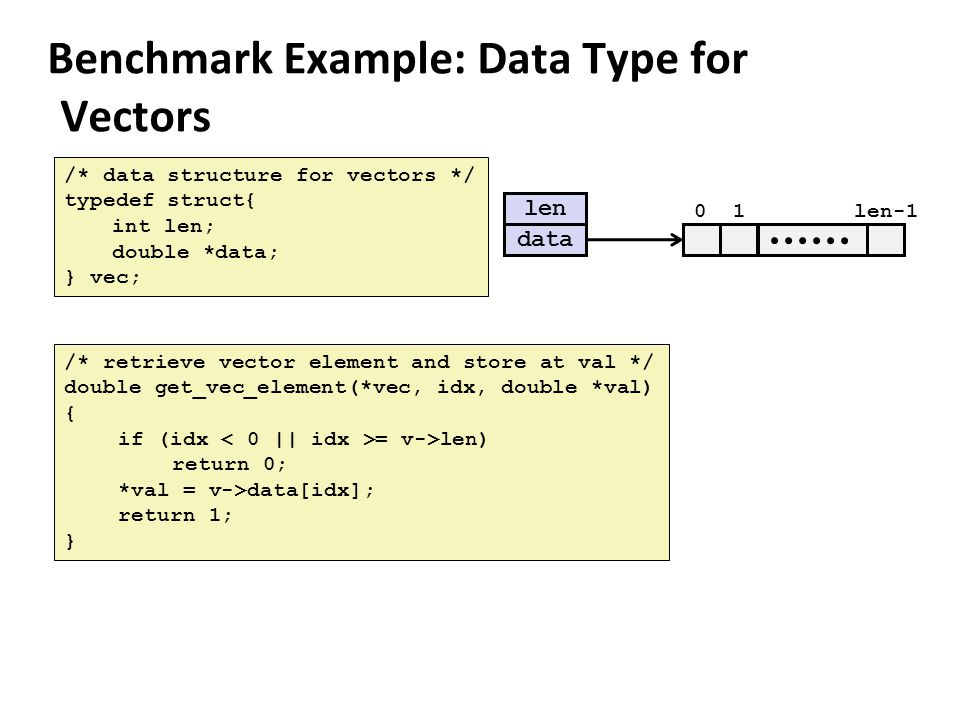 Benchmark Example: Data Type for Vectors