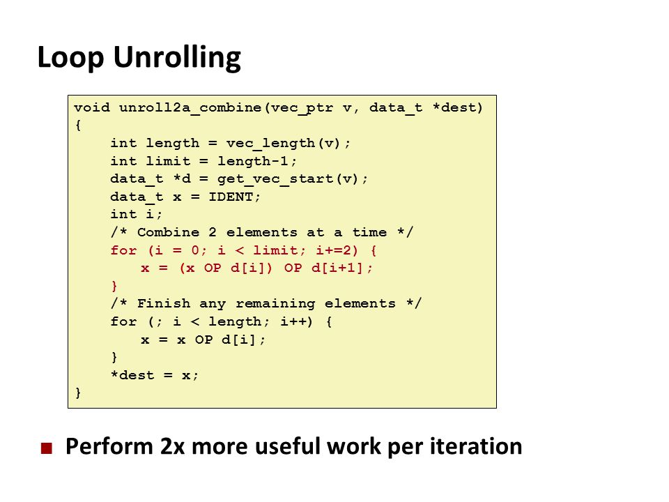 Loop Unrolling Perform 2x more useful work per iteration