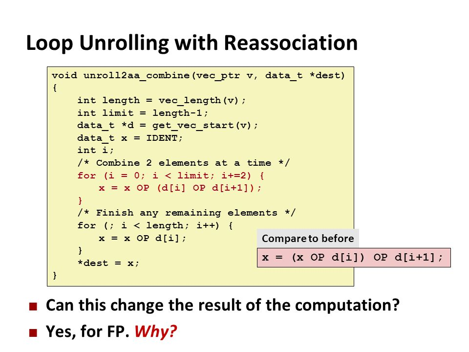 Loop Unrolling with Reassociation