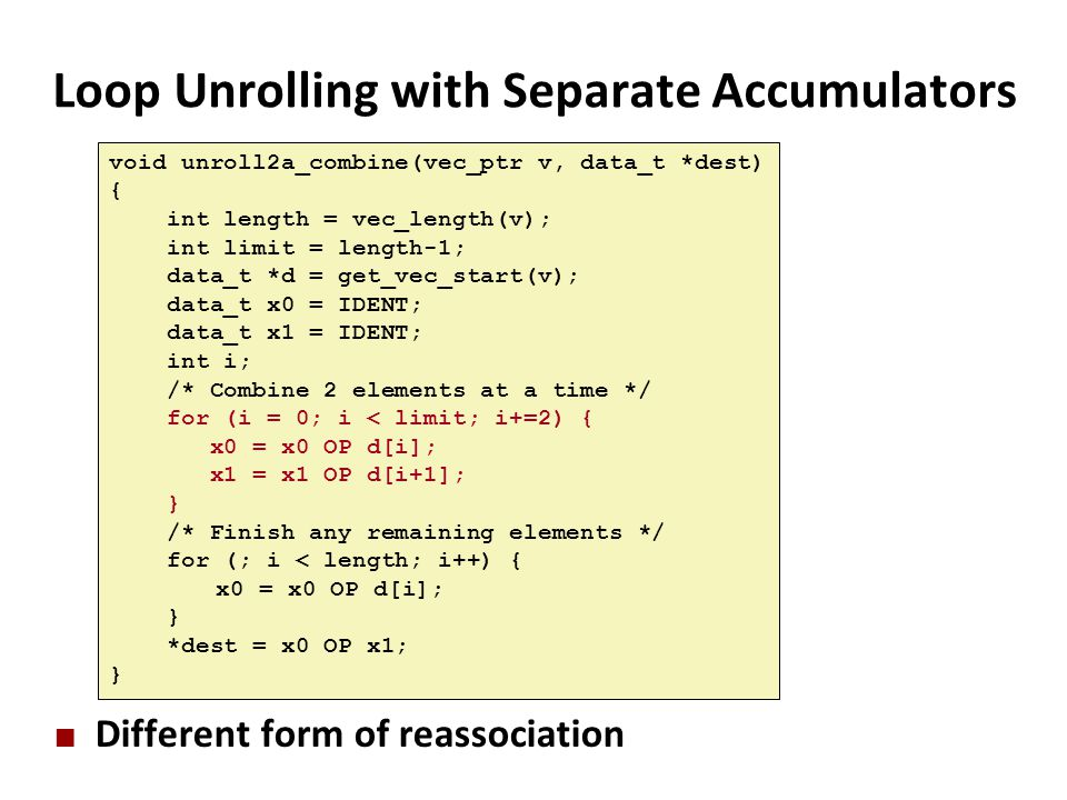 Loop Unrolling with Separate Accumulators