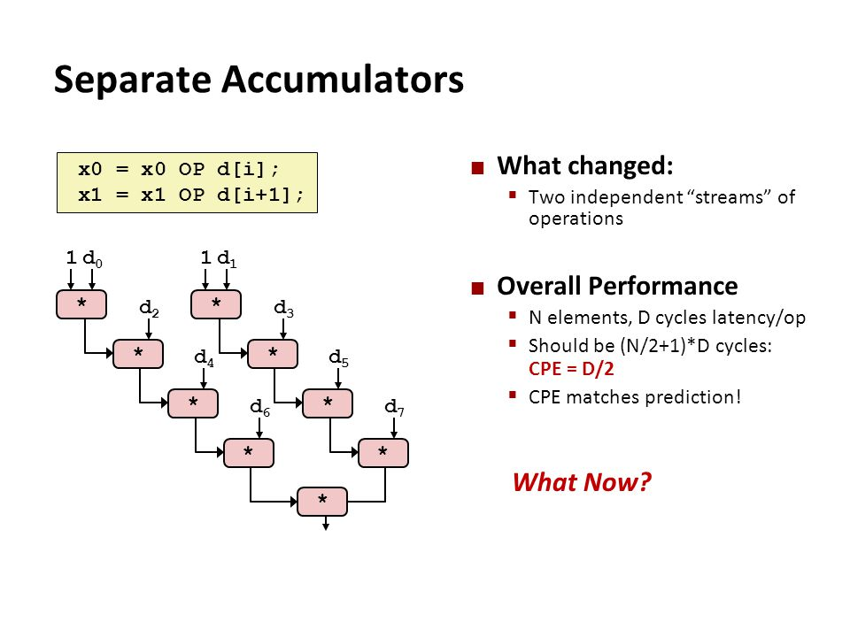 Separate Accumulators
