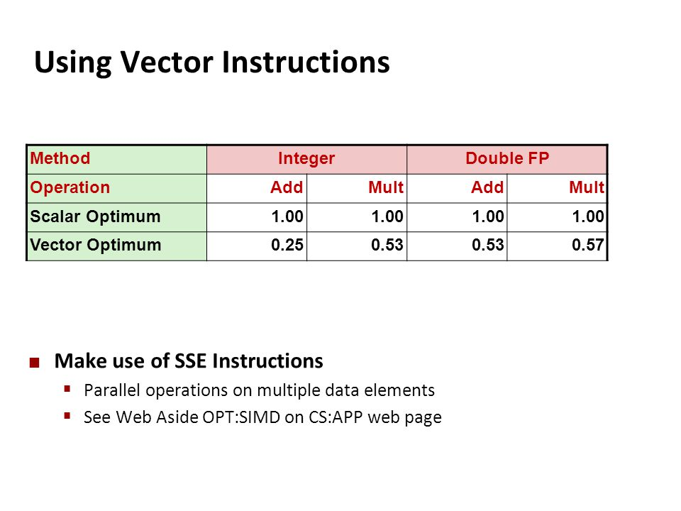 Using Vector Instructions