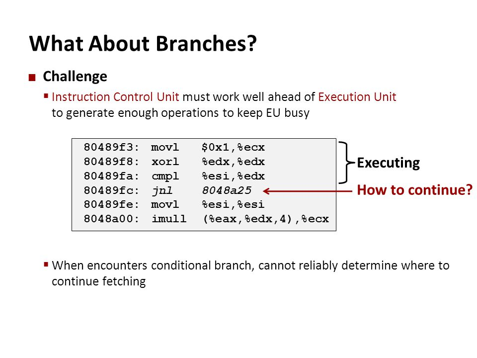 What About Branches Challenge Executing How to continue