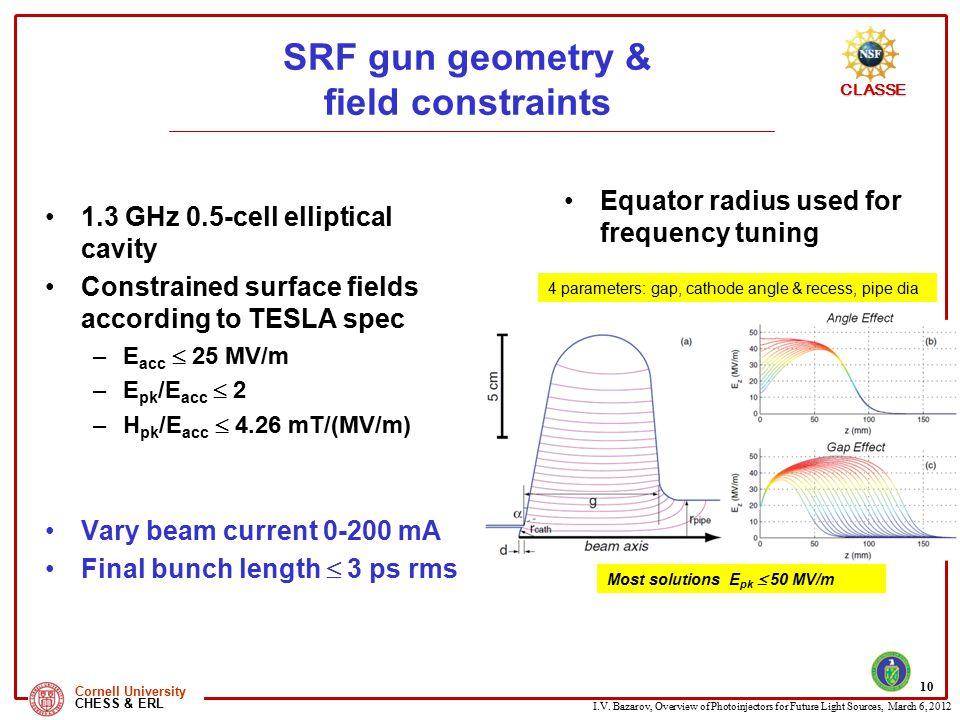 SRF gun geometry & field constraints