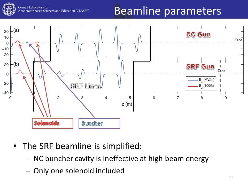Beamline parameters The SRF beamline is simplified: