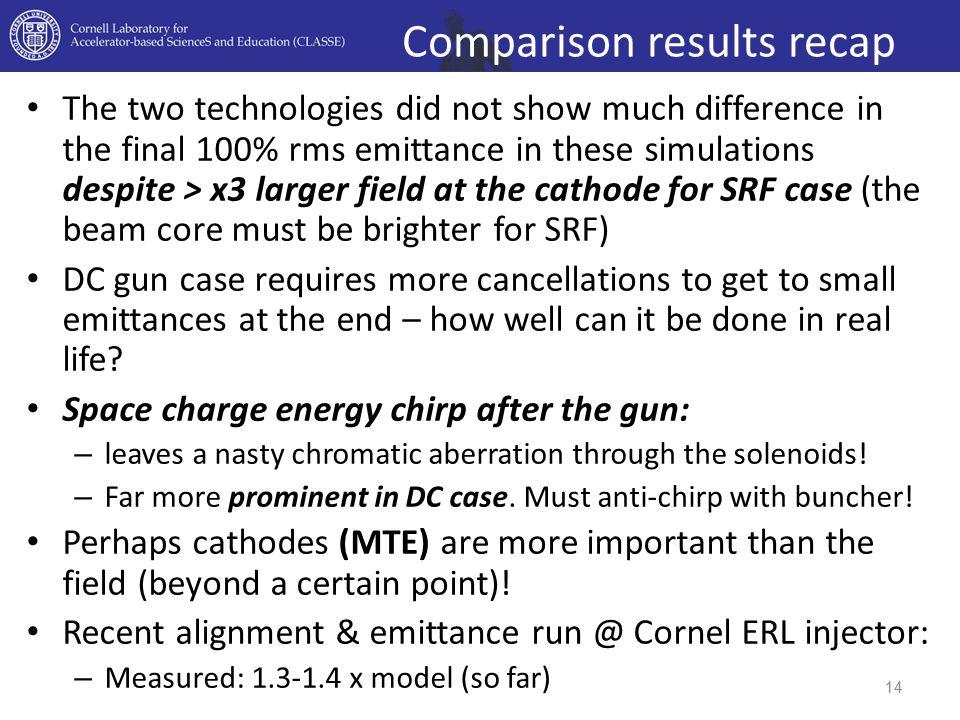 Comparison results recap