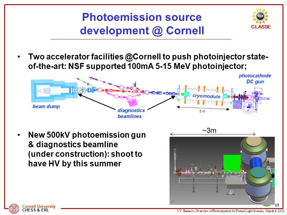 Photoemission source development @ Cornell