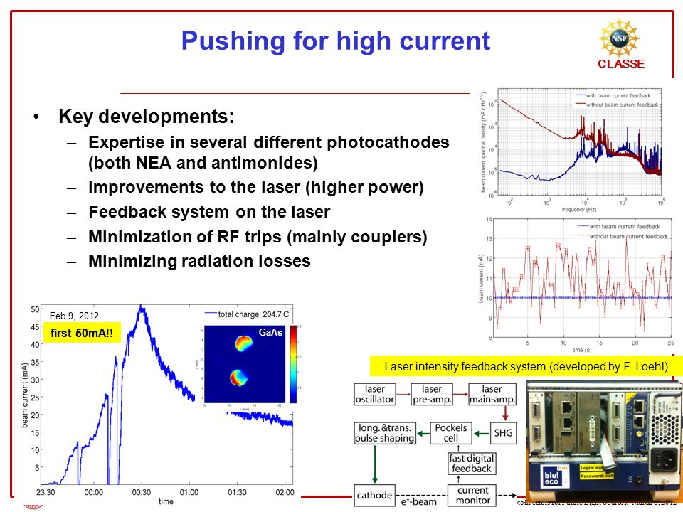 Pushing for high current