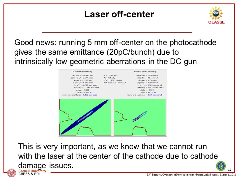 Laser off-center Laser Off-center. Good news: running 5 mm off-center on the photocathode. gives the same emittance (20pC/bunch) due to.
