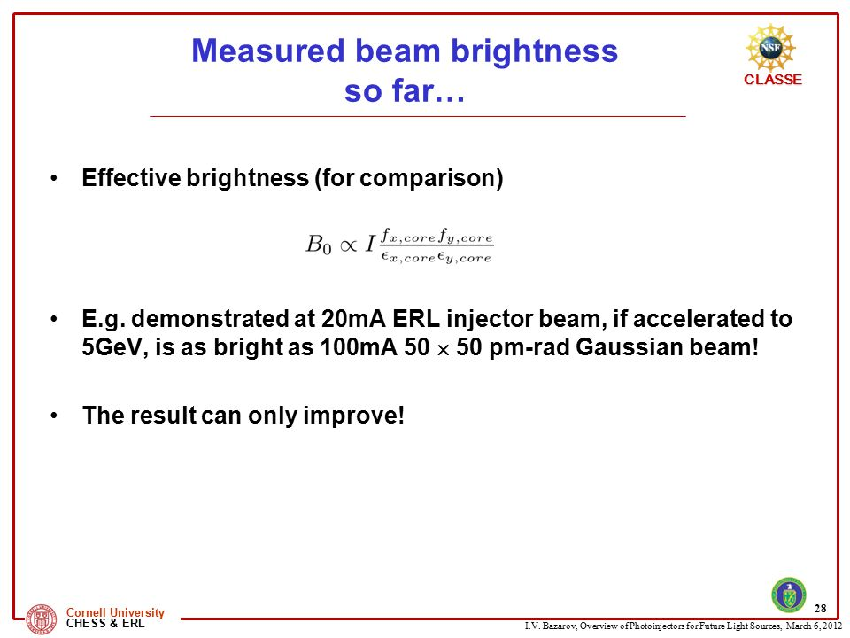 Measured beam brightness so far…