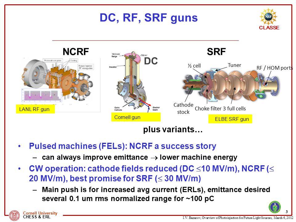 DC, RF, SRF guns NCRF SRF DC plus variants…