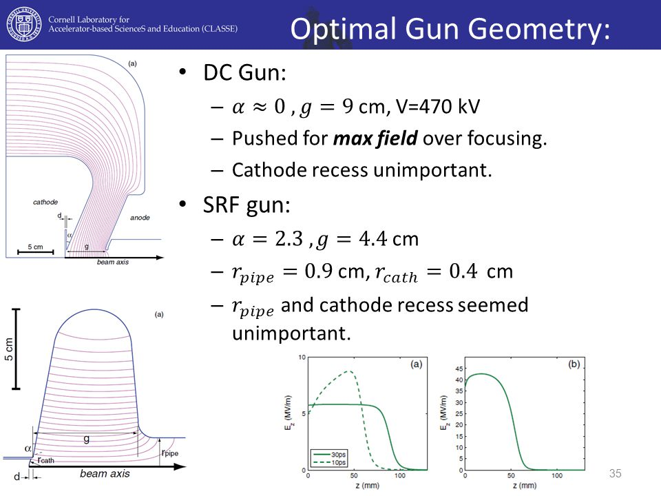 Optimal Gun Geometry: DC Gun: SRF gun: 𝛼≈0 , 𝑔=9 cm, V=470 kV