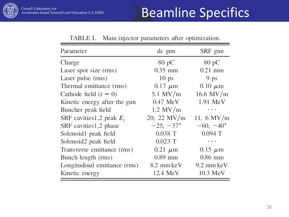 Beamline Specifics