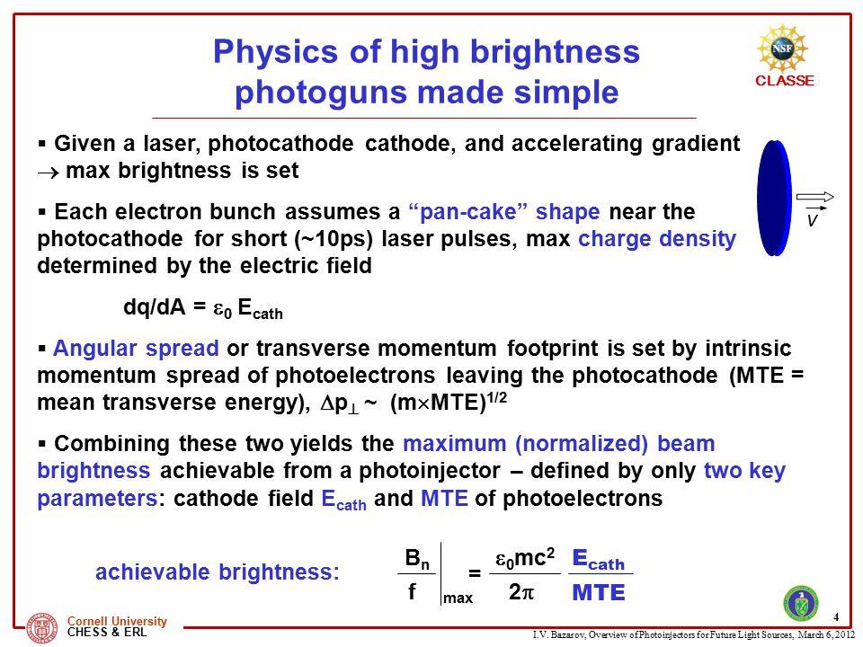 Physics of high brightness photoguns made simple