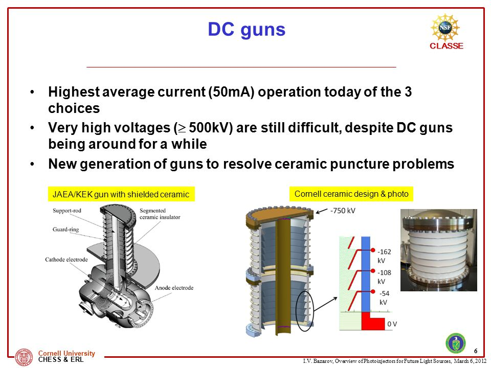 DC guns Highest average current (50mA) operation today of the 3 choices.