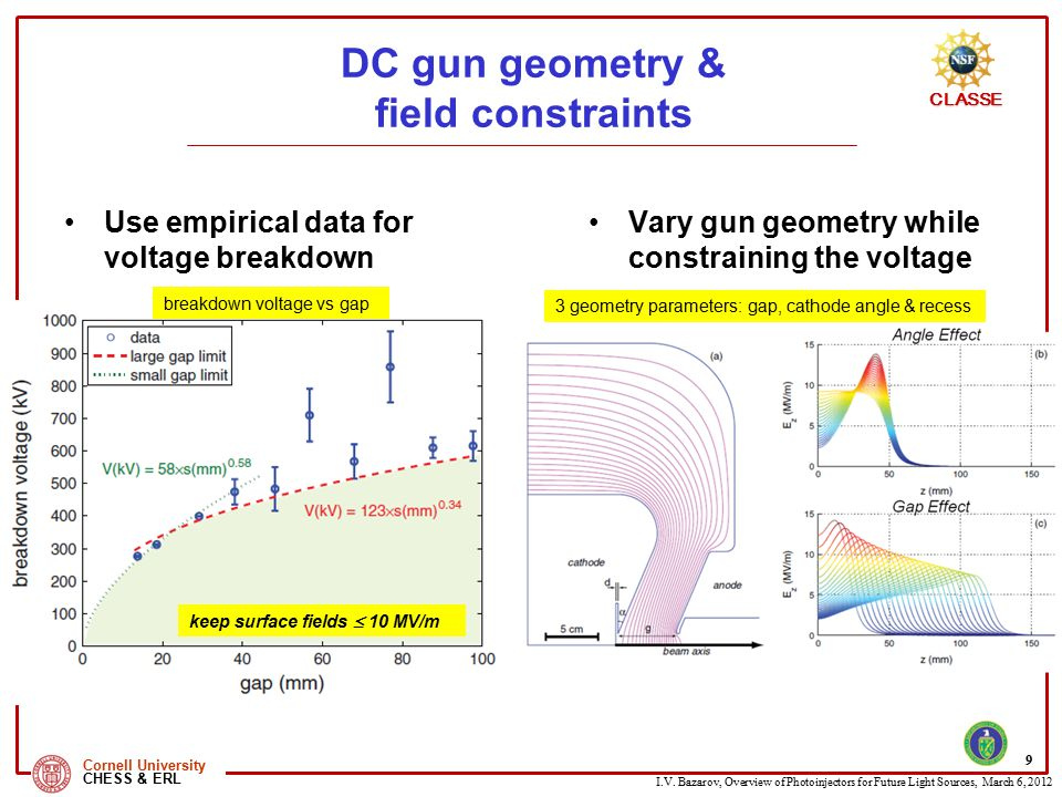 DC gun geometry & field constraints