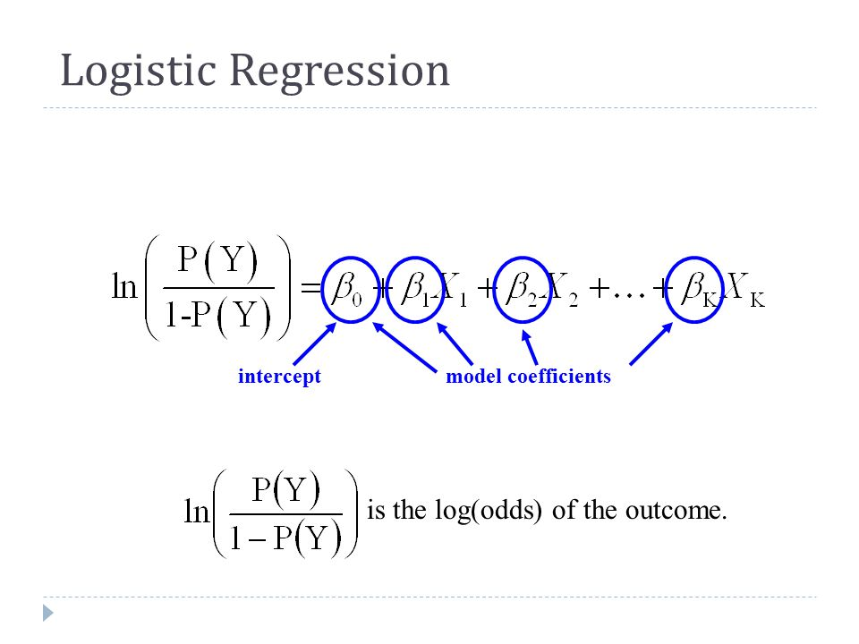 Logistic Regression is the log(odds) of the outcome. intercept