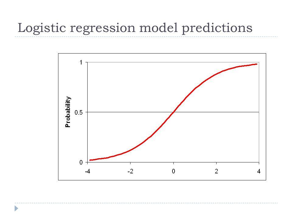 Logistic regression model predictions