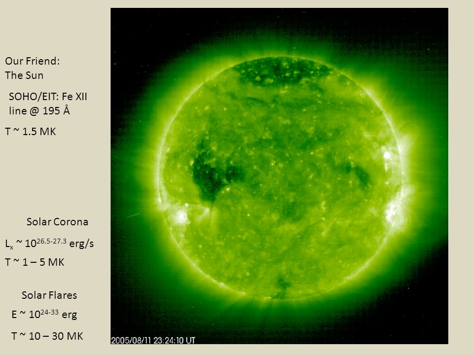 Our Friend: The Sun. SOHO/EIT: Fe XII. line @ 195 Å. T ~ 1.5 MK. Solar Corona. Lx ~ 1026.5-27.3 erg/s.
