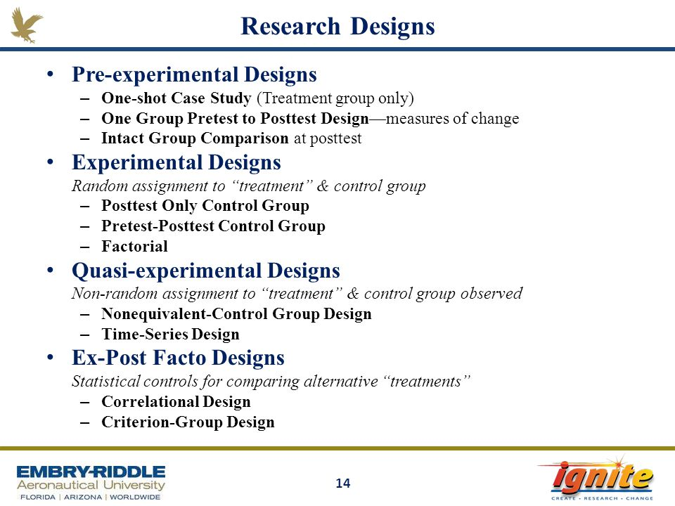 Research Designs Pre-experimental Designs Experimental Designs