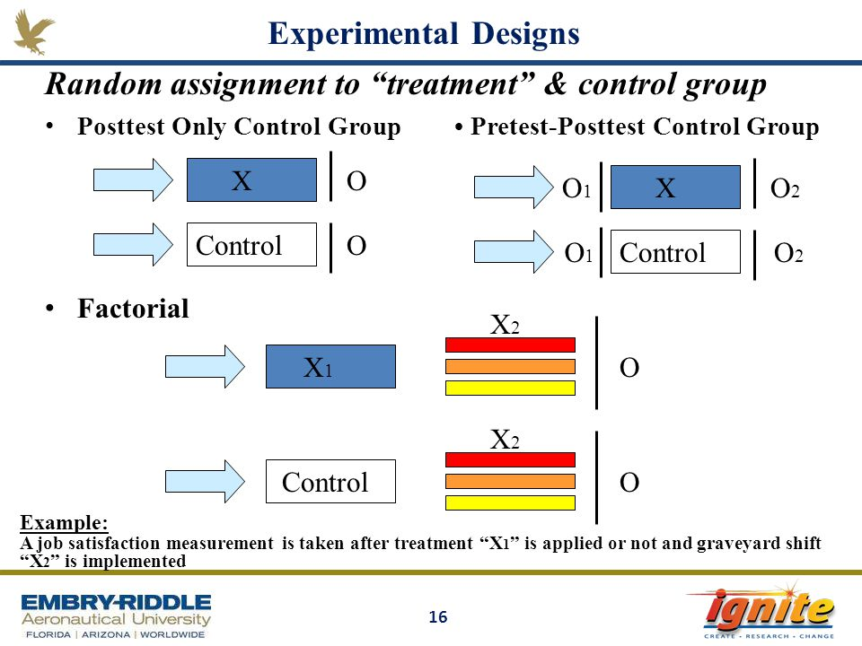 Random assignment to treatment & control group