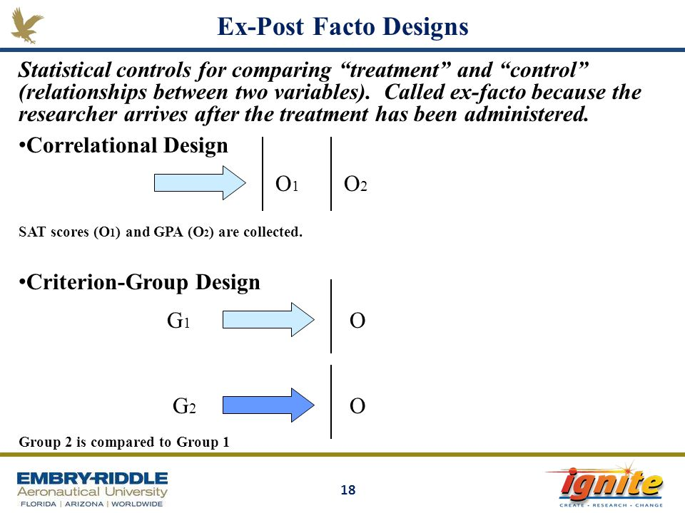 Ex-Post Facto Designs