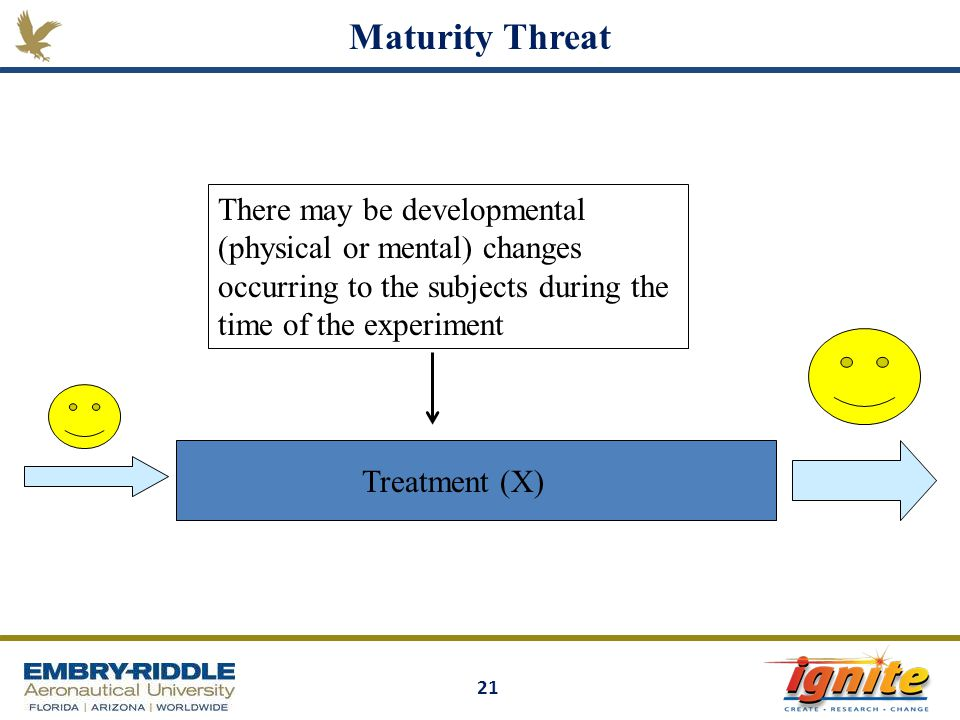 Maturity Threat Treatment (X) There may be developmental (physical or mental) changes occurring to the subjects during the time of the experiment.