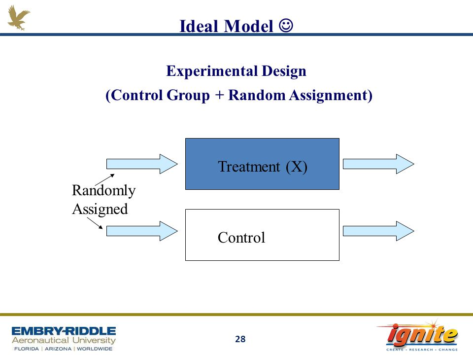 Ideal Model  Experimental Design (Control Group + Random Assignment)