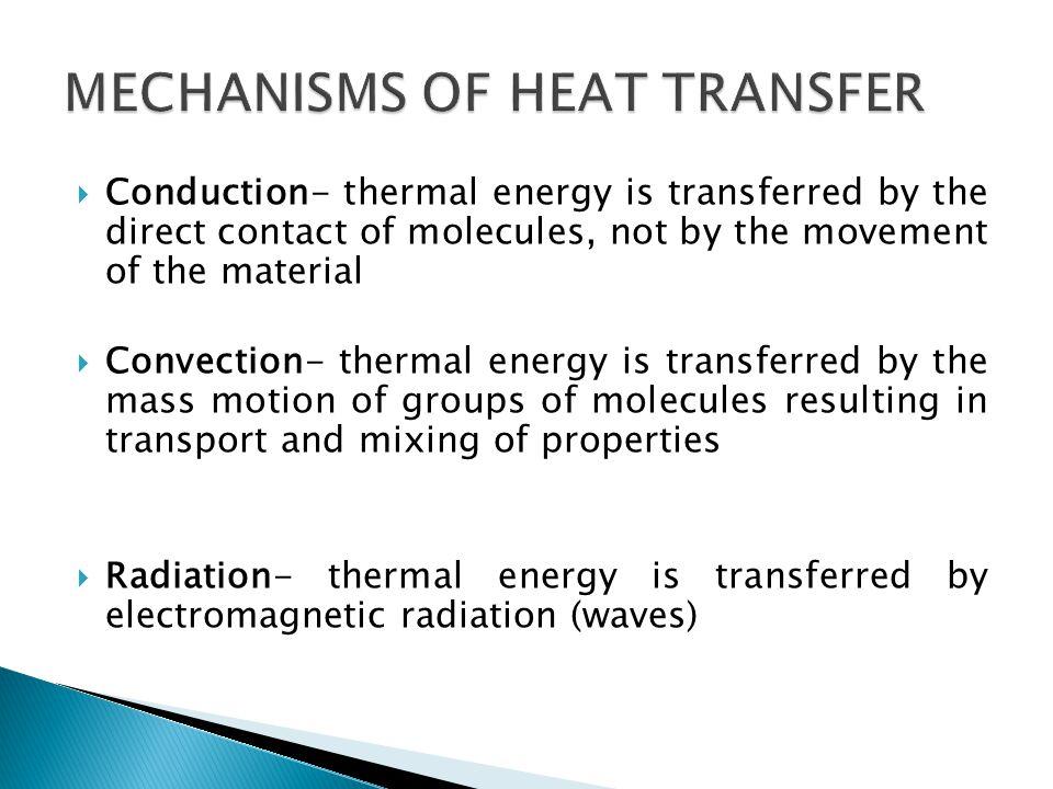 MECHANISMS OF HEAT TRANSFER