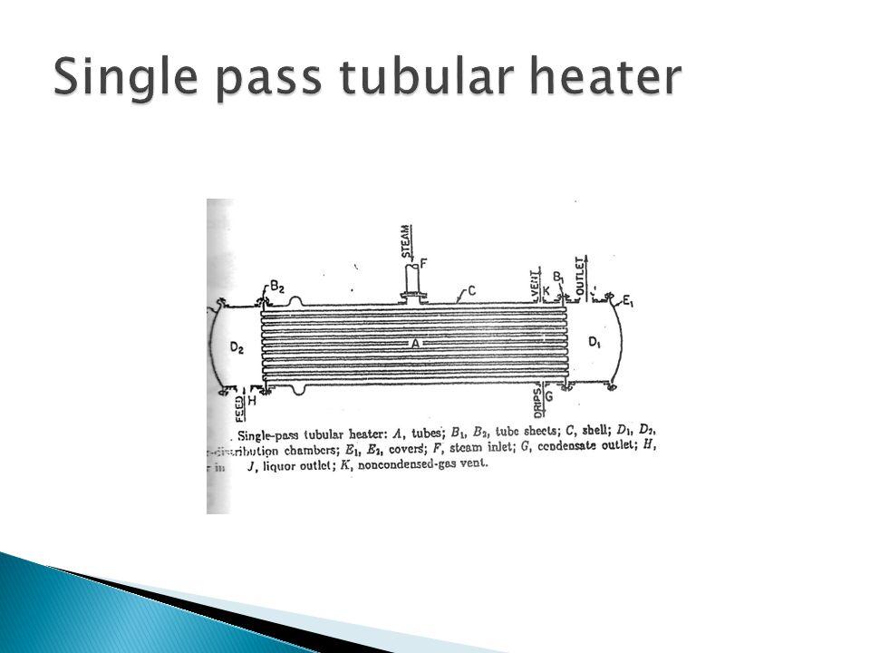 Single pass tubular heater