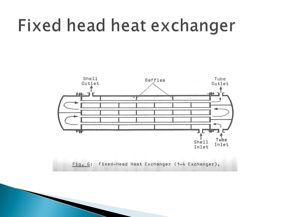 Fixed head heat exchanger