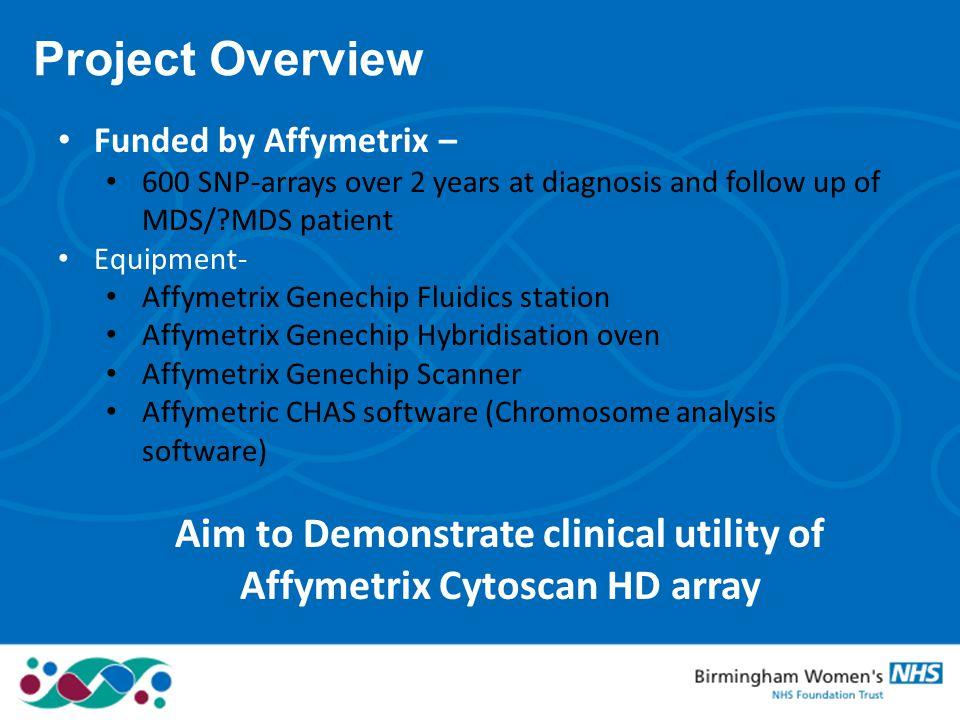 Aim to Demonstrate clinical utility of Affymetrix Cytoscan HD array