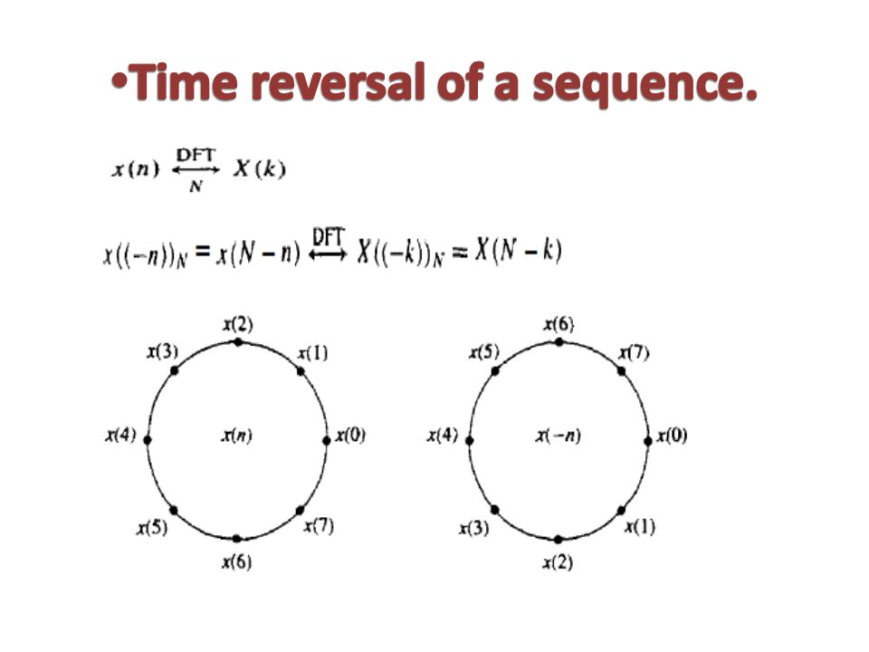 Time reversal of a sequence.