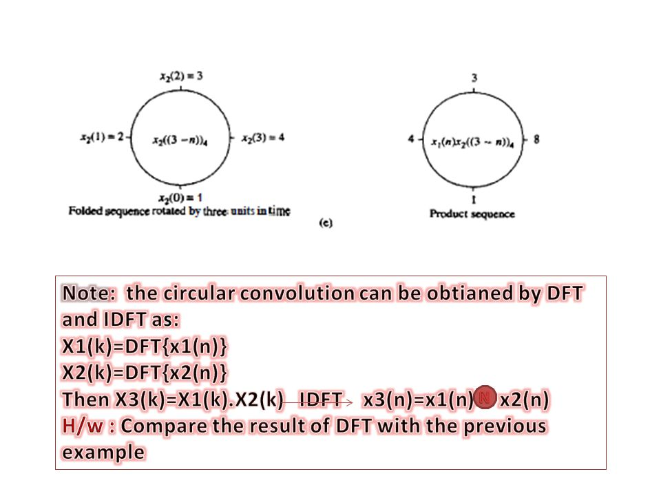 Note: the circular convolution can be obtianed by DFT and IDFT as: