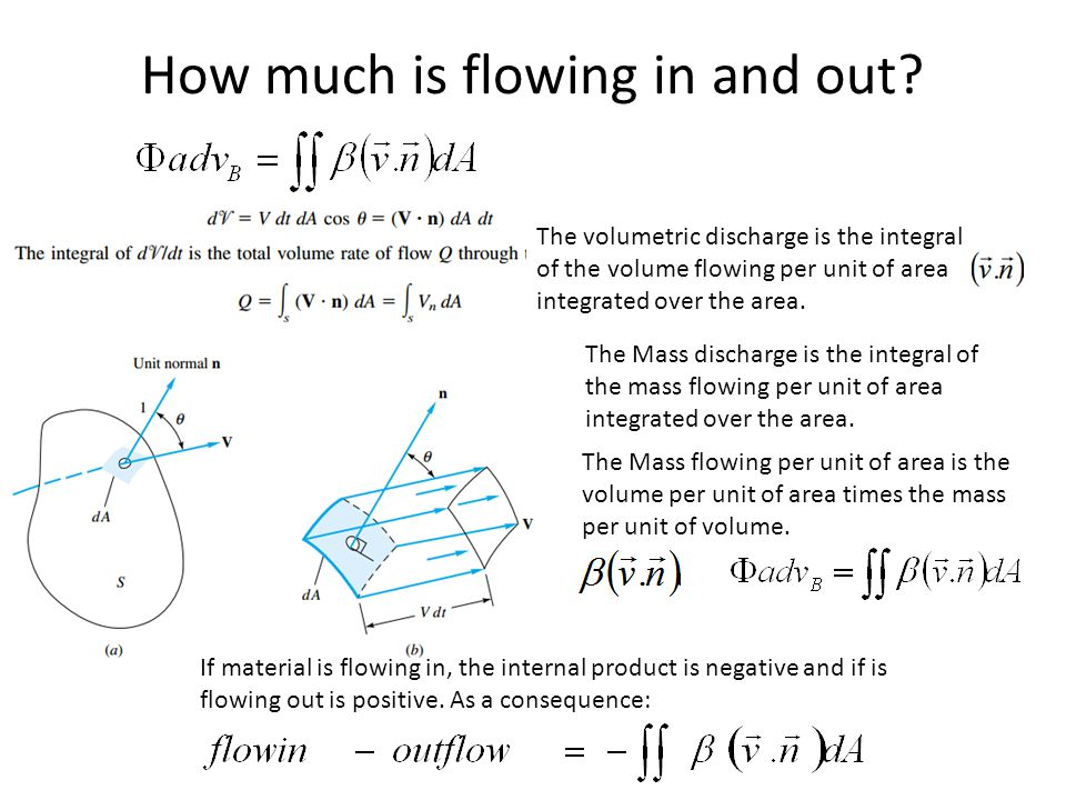 How much is flowing in and out