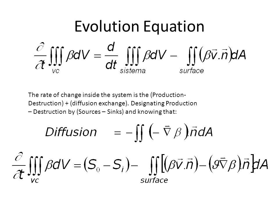 Evolution Equation