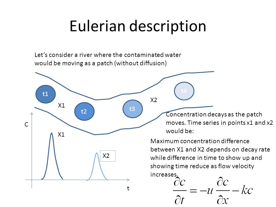 Eulerian description Let's consider a river where the contaminated water would be moving as a patch (without diffusion)