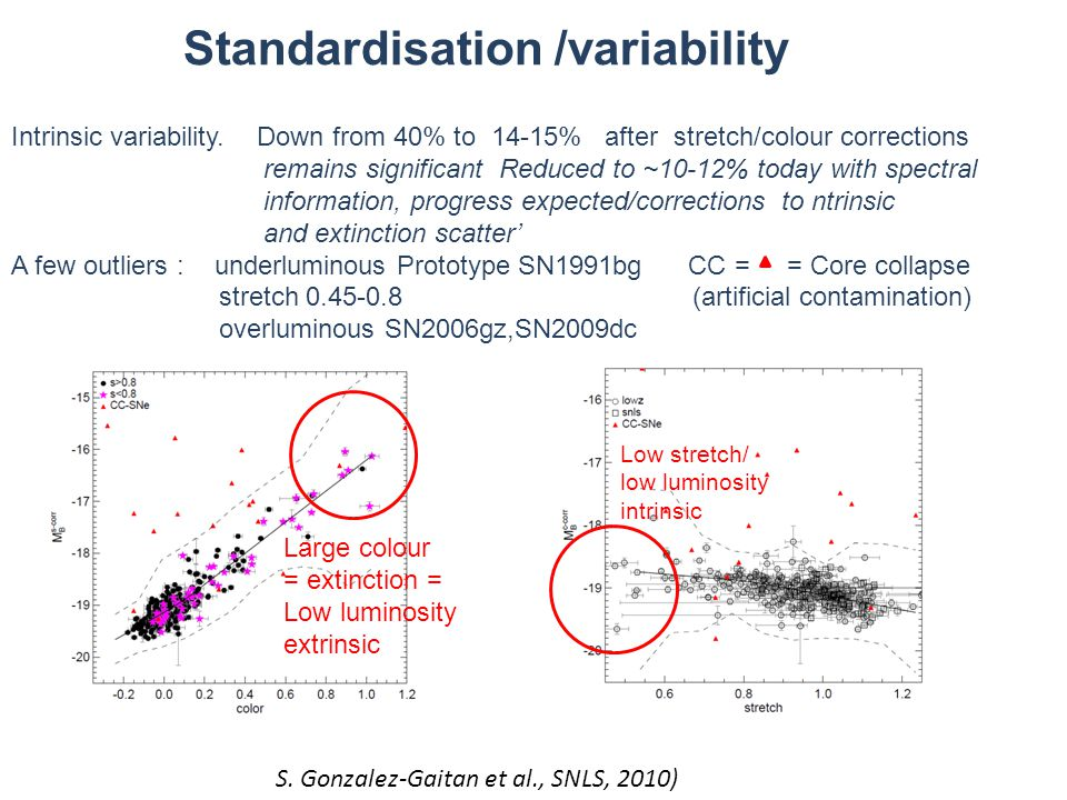 Standardisation /variability