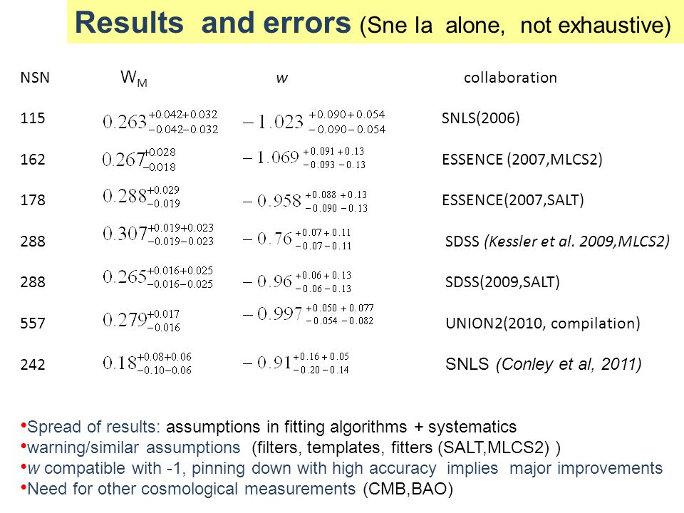 Results and errors (Sne Ia alone, not exhaustive)