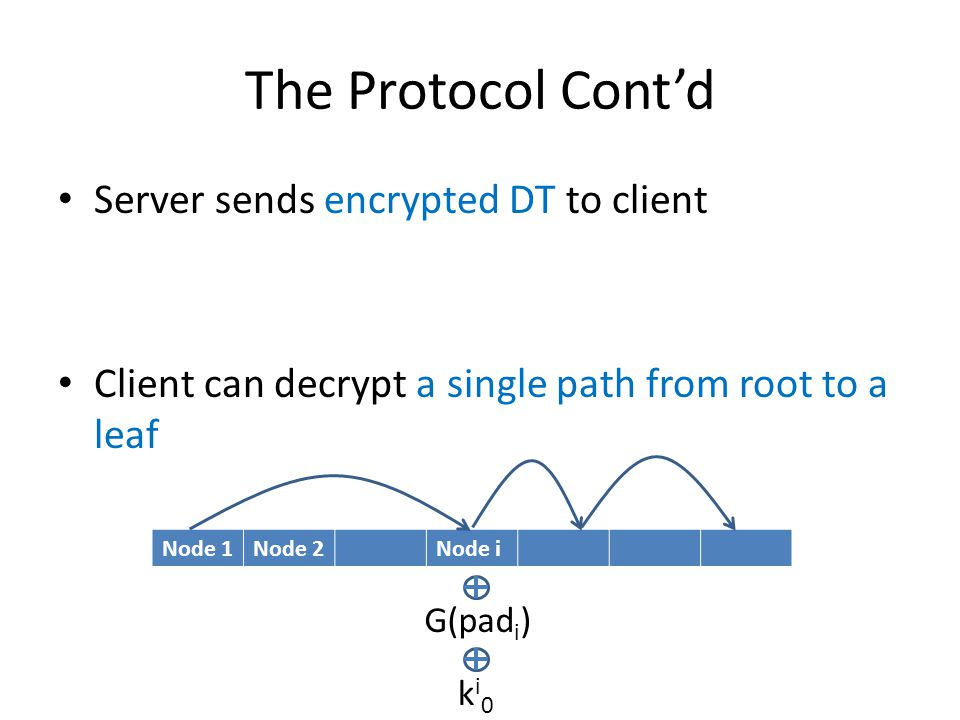 The Protocol Cont'd Server sends encrypted DT to client