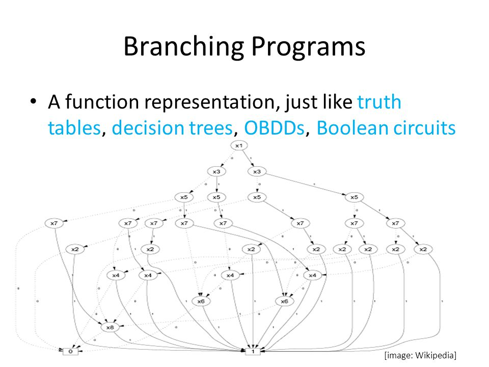 Branching Programs A function representation, just like truth tables, decision trees, OBDDs, Boolean circuits.